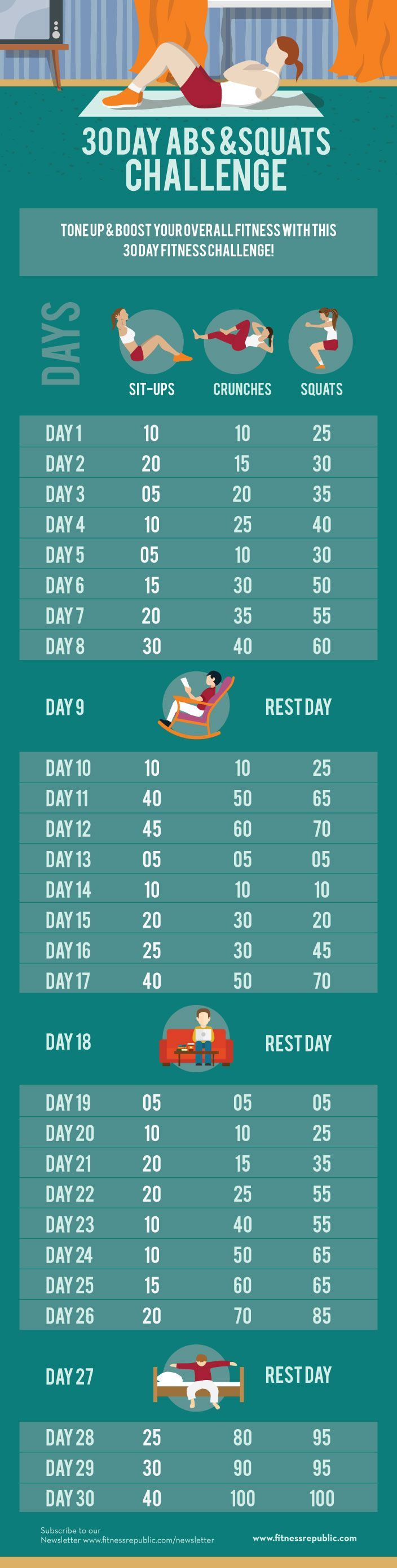 Give your body some attention and take up this 30 day abs and squat challenge and boost your core, leg and butt muscles and body strength to the max! The three workouts involved in this challenge will certainly assist you achieve those hot abs and lower body. Build up your core muscle till you reach your goal on the 30th day! #correres #deporte #sport #fitness #running