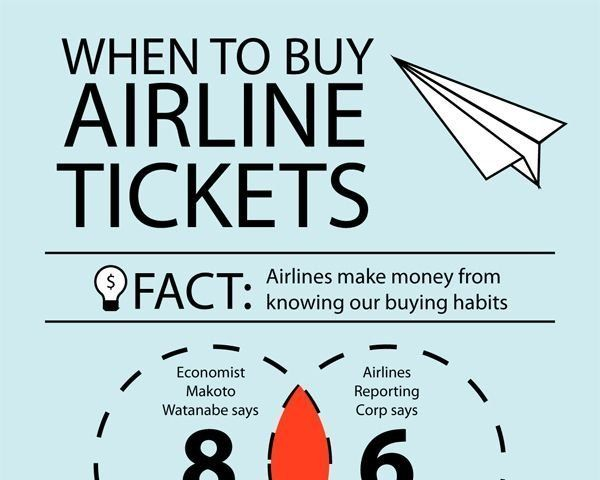 how to buy cheap last minute plane tickets