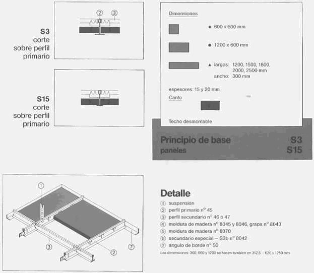 1000 images about construction details on pinterest - Falso techo registrable ...