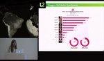 Turismo Digital IQ Index®: Hotels 2013 on Vimeo