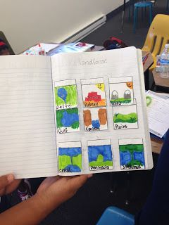 Teaching With Class: Interactive Landforms Activity