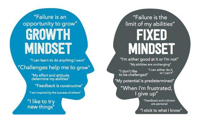 Growth / abundance mindset