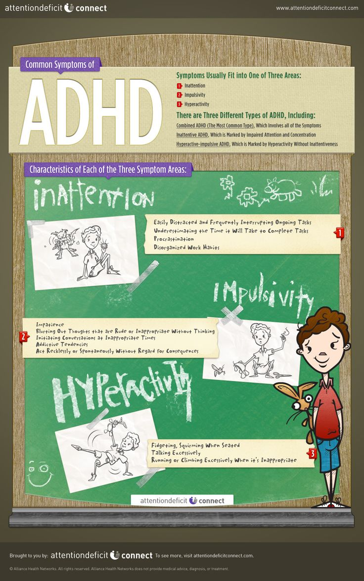 A great infographic on ADHD. For more like it, be sure to check out www.adhd-app.com