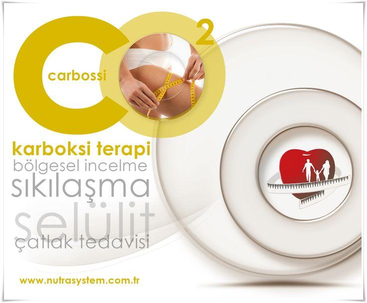 Karboksiterapi | CO2  http://www.nutrasystem.com.tr/bolgesel-incelme-sikilasma-selulit-catlak-tedavisi-mezoterapi/karboksiterapi-izmir/