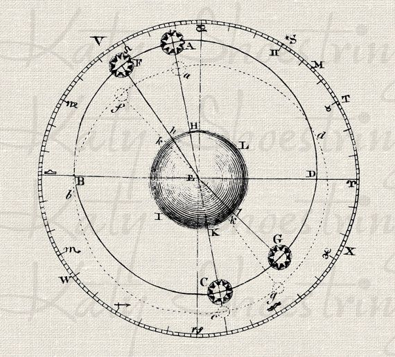 25+ best images about ♈ ♉ ♊ ♋ ♌ ♍ astrology ...