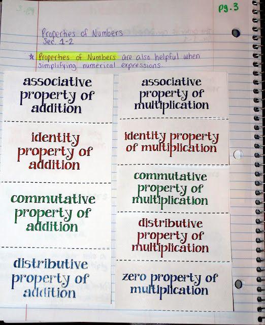 Middle School Math Madness!: Properties of Math