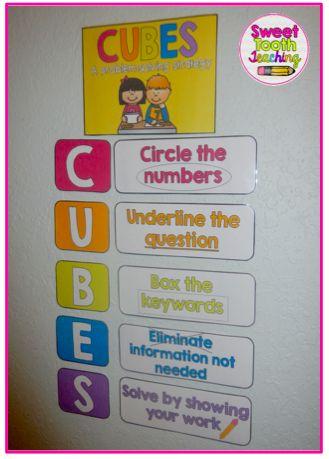 CUBES Math Problem-Solving Strategy
