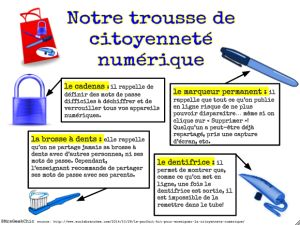 French Digital Citizenship Poster -La citoyenneté numérique @MrsGeekChic