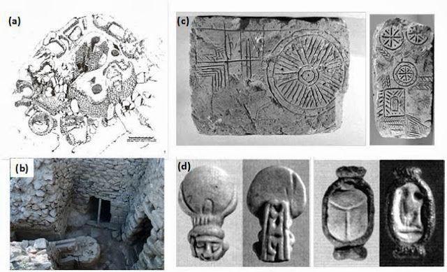 Figura 3: (a): disegno del complesso nuragico di Nurdole con la vasca lustrale (4a); (b): particolare del cortile interno con il pozzo e la canaletta che conduce l' acqua alla vasca lustrale (4b); (c): conci scritti dal coronamento del nuraghe Nurdole (5), conservati al Museo archeologico di Nuoro; (segue nel primo commento).