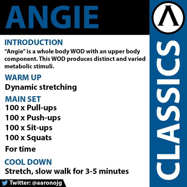 "CrossFit WOD. Angie. ""Angie"" is a whole body WOD with an upper body component. This workout produces distinct and varied metabolic stimuli."