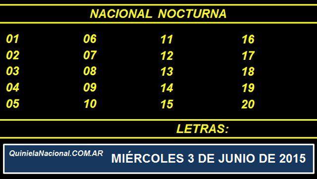 Quiniela Nacional Nocturna Miercoles 3 de Junio de 2015. Fuente: http://quinielanacional.com.ar Pizarra del sorteo desarrollado en el recinto de Loteria Nacional a las 21:00 horas. La jugada de la Quiniela Nocturna se efectuó con total normalidad.