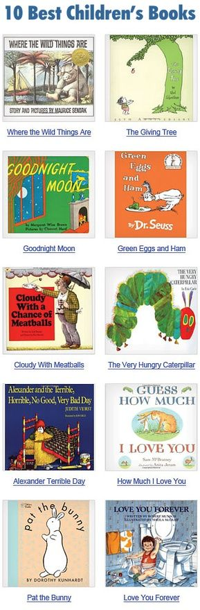 Top 10 Books. I was just telling Logan the other day, as soon as we find out we are expecting (in far future) I want to start buying kids books! Such am important thing to have!