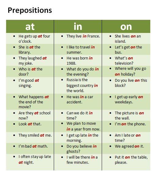 Prepositions.