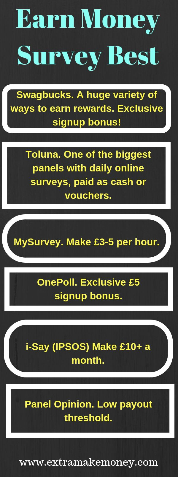 The Best Paid Online Survey Websites – Fast Make Money