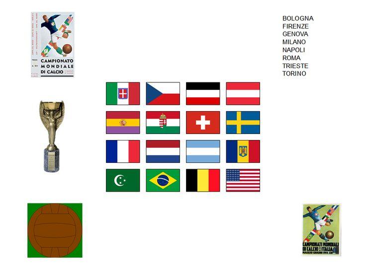 Campionato mondiale di calcio 1934 ITALIA