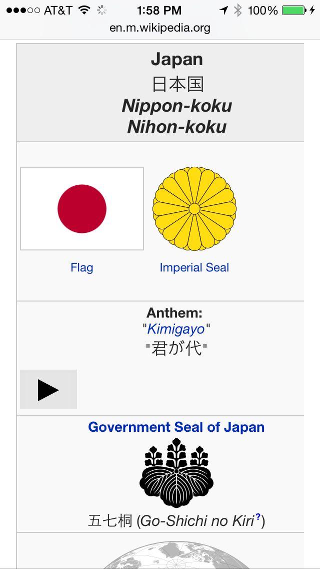Fitta Wikipedia