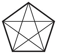 Pantagram and Hexagram article: http://www.ivakenaz.com/p/the-hexagrams-triangles-are-symmetrical.html #sacred geometry