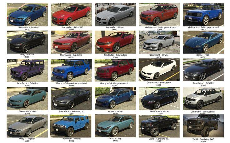 Top 10 Cars to Sell at Los Santos Customs GTA Online
