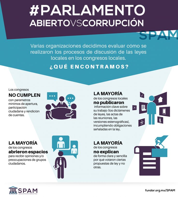 Reprueban 14 congresos, entre ellos el de Chihuahua, en Parlamento Abierto rumbo a sistemas anticorrupción; Red por la Participación desea apertura en trabajos de leyes secundarias | El Puntero