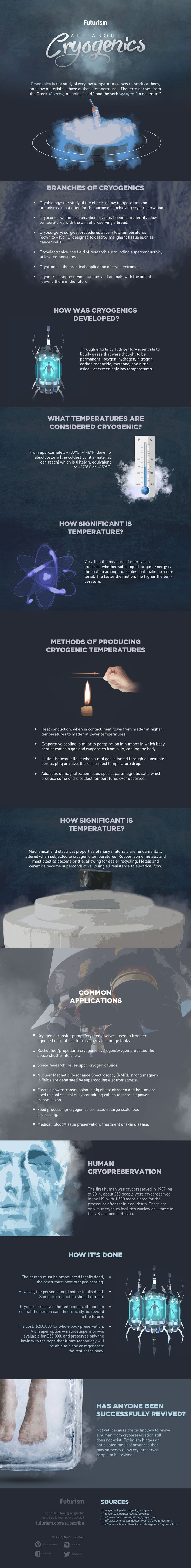 Just about everything you want to know about cryogenics. http://futurism.com/images/all-about-cryogenics-infographic/?utm_campaign=coschedule&utm_source=pinterest&utm_medium=Futurism&utm_content=All%20About%20Cryogenics%20%5BINFOGRAPHIC%5D