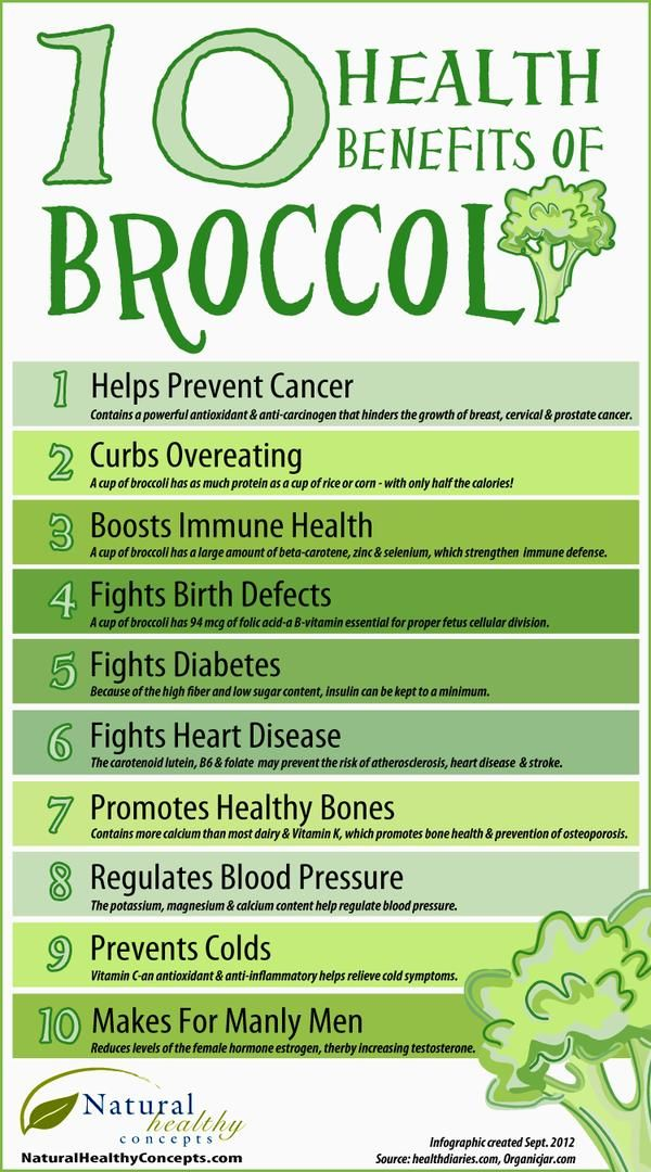 Infographic: 10 Health Benefits of Broccoli | Making broccoli part of your diet can help prevent cancer, will boost your immune system and can even help you lose weight because it curbs overeating. The green vegetable also fights diabetes and heart disease, while also helping to regulate blood pressure.