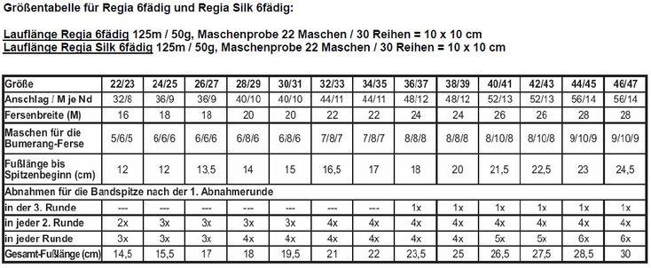 6-Fach/Größentabellen für Socken mit Bumerangferse | Schachenmayr.com