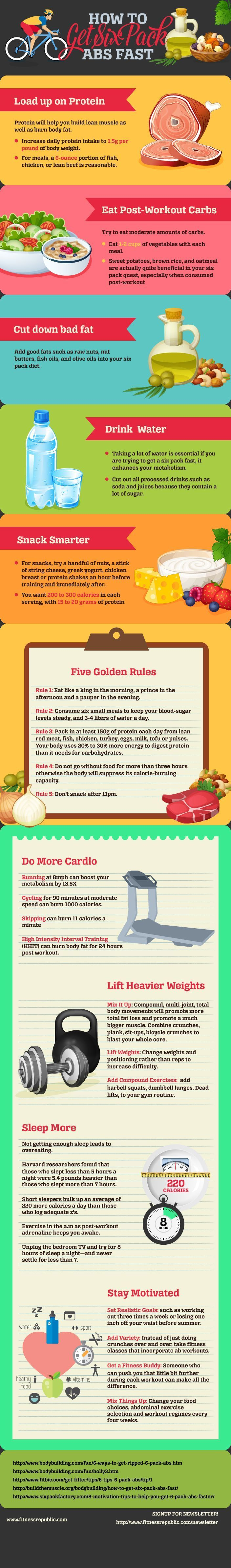 best diet images on pinterest healthy eating healthy meals and
