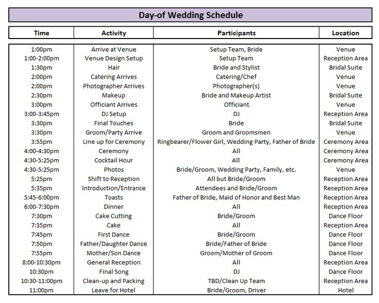 Event Timeline. Day-Of Wedding Schedule - Great Tips For Planning