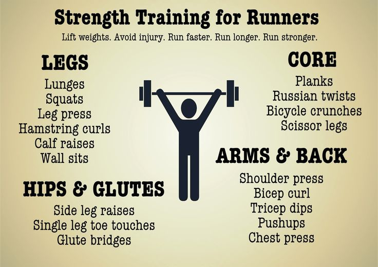 Strength training for runners! Via Canadian girl runs.