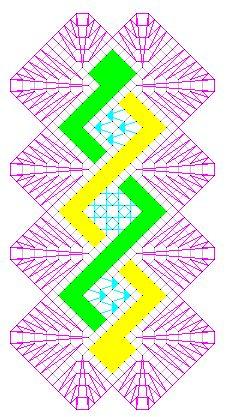 Snakes pattern