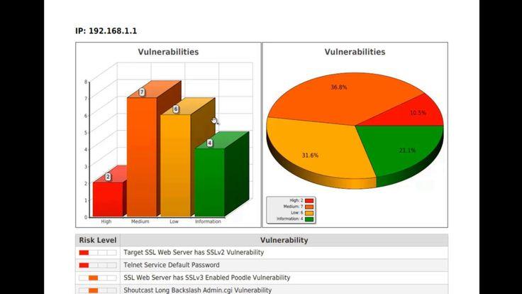 https://www.youtube.com/watch?v=OiUnDZGDx8Q Penetrator Summary of Vulnerabilities report #secpoint #penetrator #vulnerabilityscan #vulnerabilityscanner #infosec