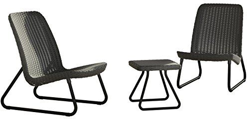 Keter Rio Outdoor Patio Side Table and 2 Chairs Furniture... https://www.amazon.co.uk/dp/B00JY453CS/ref=cm_sw_r_pi_dp_x_qkKeyb3FXX4K8