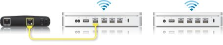 Wi-Fi base stations: Setting up and configuring an extended wireless network (802.11n)