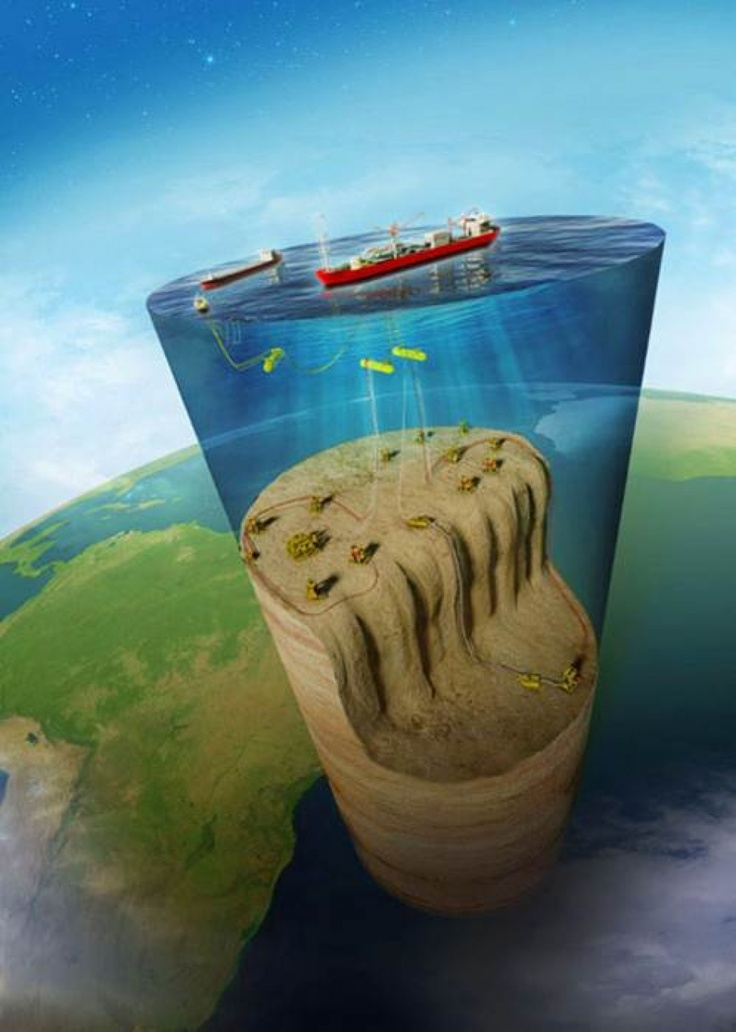 3D Graphic for the oil and gas industry
