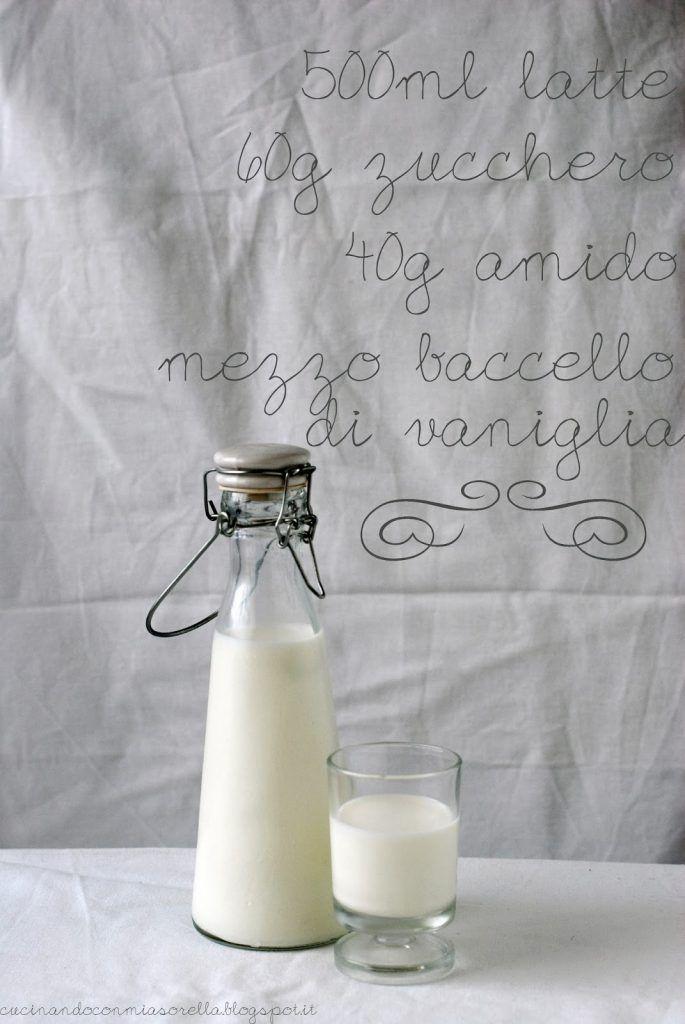 Bianco Latte -budino di latte-