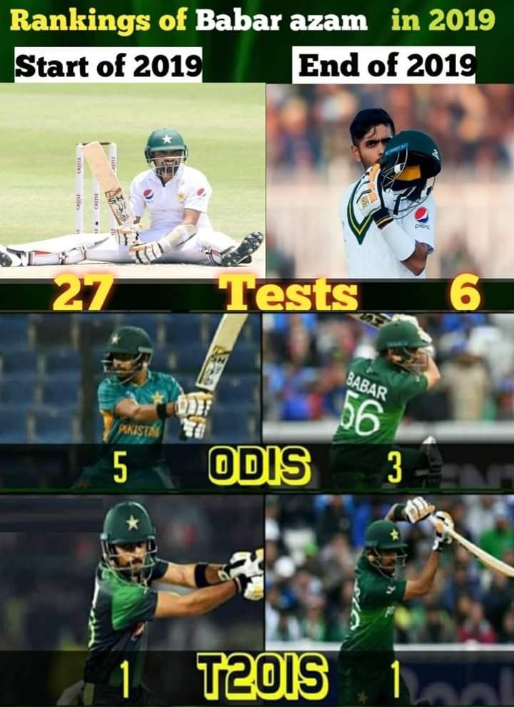 Pin By Asif Athwal17 On Ab S Cricket Abs Sports Baseball Cards