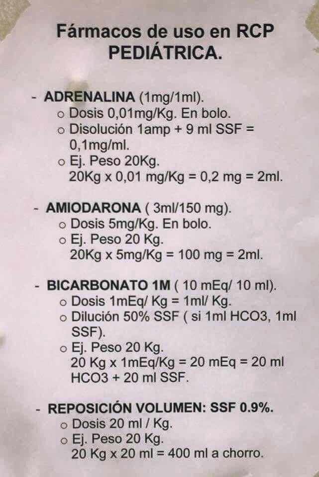 Pedia rcp farmacos