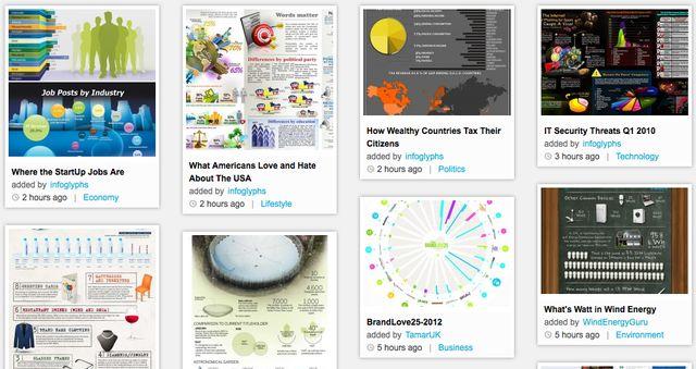 Crear infografías fácilmente y descargar plantillas gratis: Crear infografías de forma fácil: Visual.ly