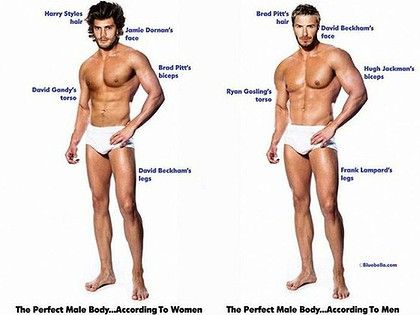 No surprises here - men think the perfect man is very muscular.