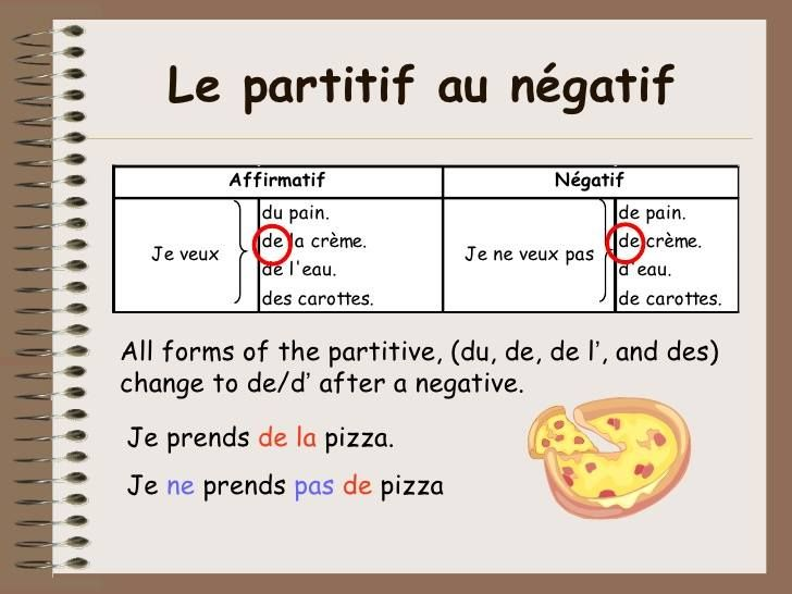 70 best fle grammaire articles images on pinterest article grammar fle and french people. Black Bedroom Furniture Sets. Home Design Ideas