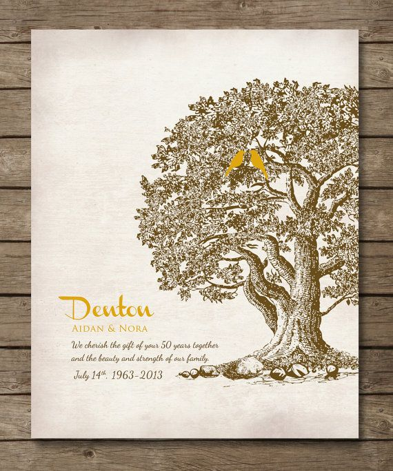 50th Wedding Anniversary Tree Gift For Parentsparents Inlaw Oak 8 X 10 Poster Print Custom Colors Fonts