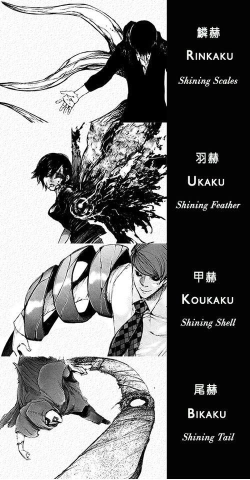 Tokyo Ghoul | Toukyou Kushu - Kagune Types