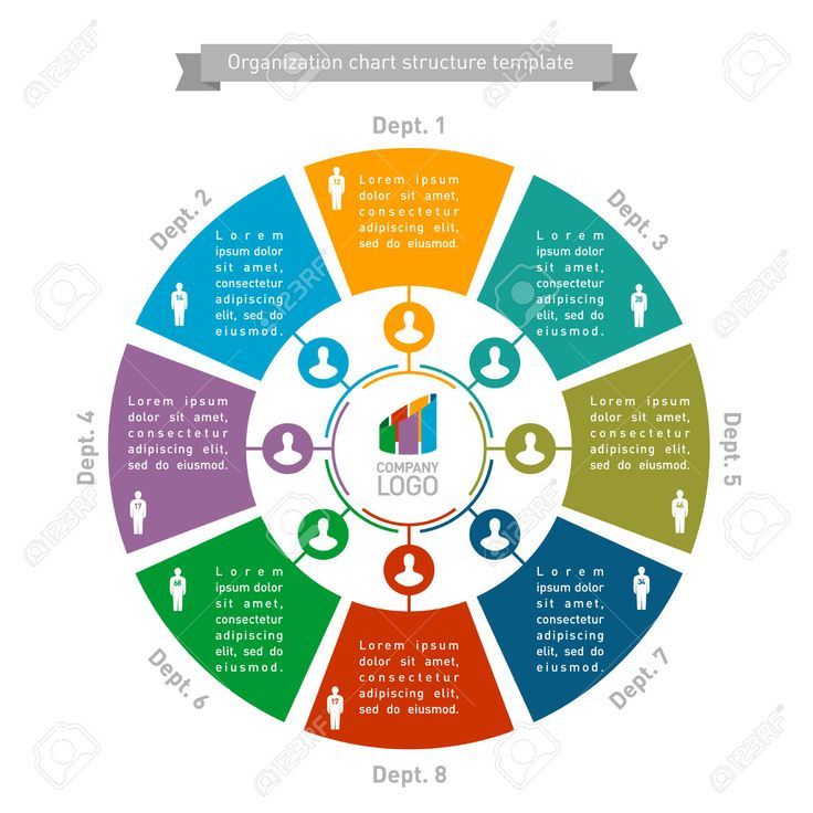 11 best Org Chart images on Pinterest Infographic, Organizational - iq chart template