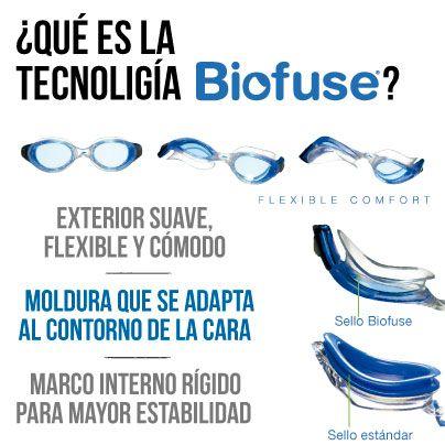 Tecnología Biofuse