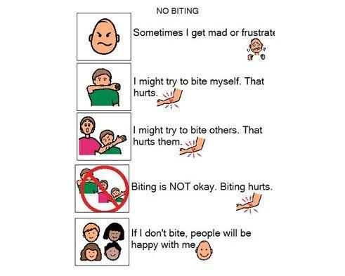 No Biting Social Story