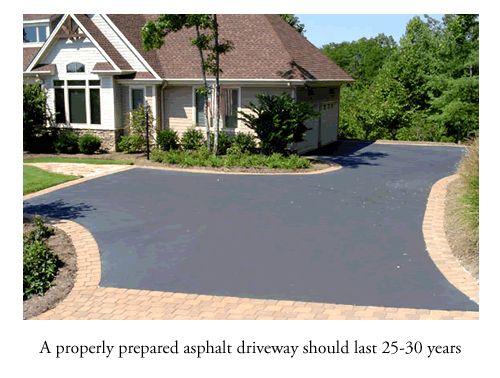 Google Image Result for http://www.thesealerpeople.com/uploads/Asphaltpaving-asphalt_driveway_with_border.gif
