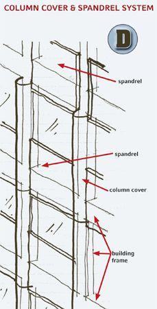 inih1000 hot insulation installation details pdf