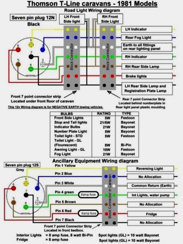 12s Wiring Diagram Caravan Bookingritzcarlton Info Car Audio Installation Trailer Wiring Diagram Car