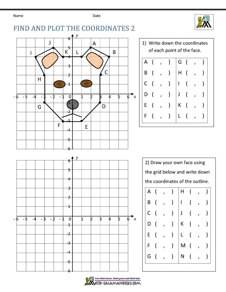 Coordinate Planes Lessons Tes Teach in 2020