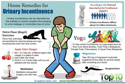 Home Remedies for Urinary Incontinence | incontinance